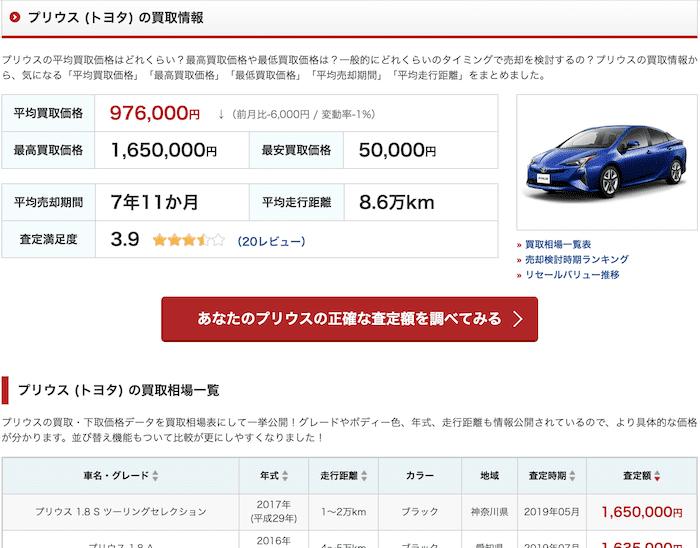車選び.comの車査定した画面