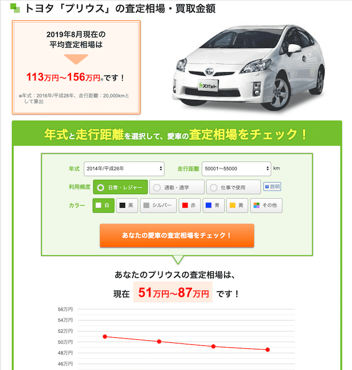 ズパット車買取比較の車査定した画面