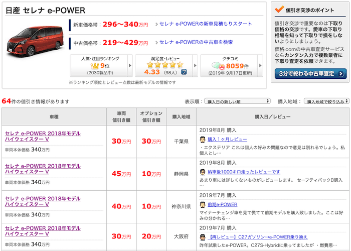 価格.comの値引き情報④