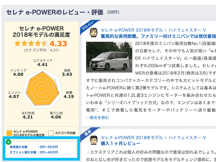 価格.comの値引き情報③