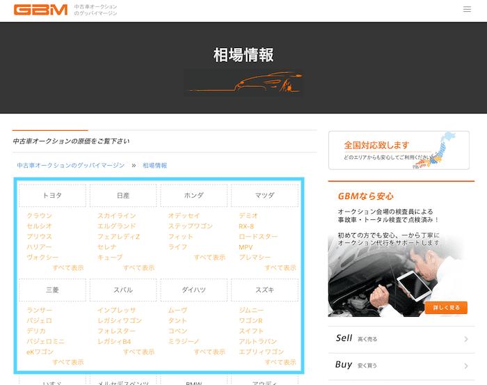 GBM相場情報の使い方②