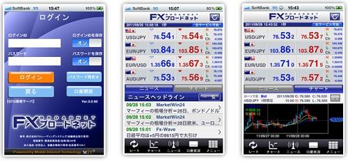 FXブロードネットの取引ツール