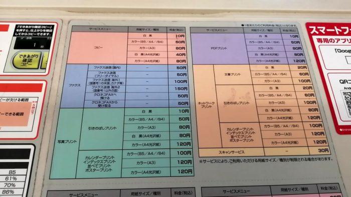 ファミリーマート店頭のSHARP製マルチコピー機の蓋の部分の画像(料金表)