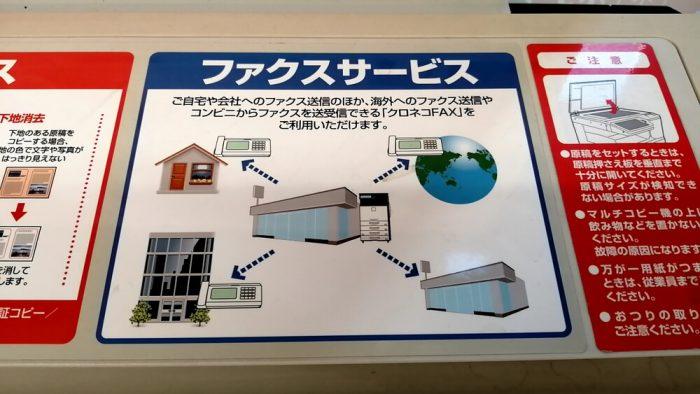 ファミリーマート店頭のSHARP製マルチコピー機の蓋の部分の画像(FAXサービスの概要図)