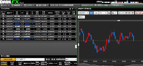 DMM FXの取引ツール