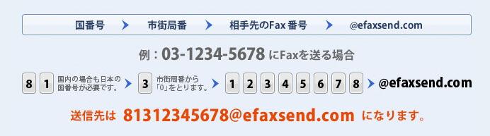 eFaxでメールでFAX送信する場合の宛先メールアドレスの作り方