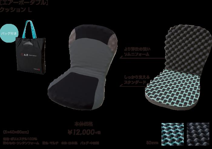 西川AiRのクッションの構造
